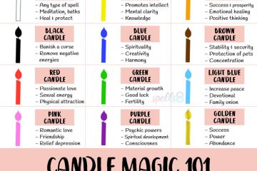 Color Chart Guide for Spells