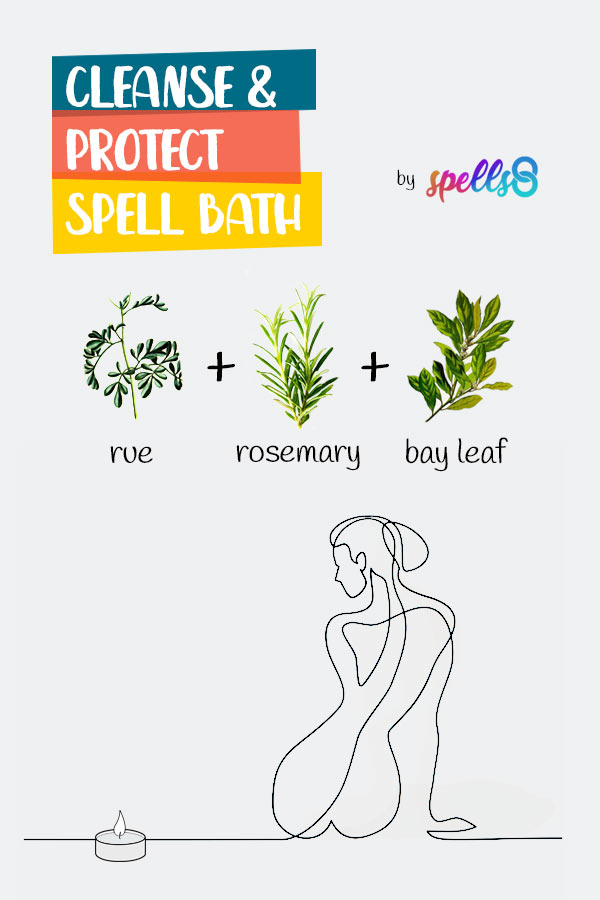 Cleanse and Protect Spiritual Bath Spell