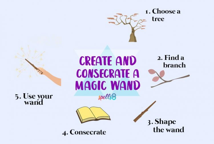 Create and Consecrate your Magic Wand