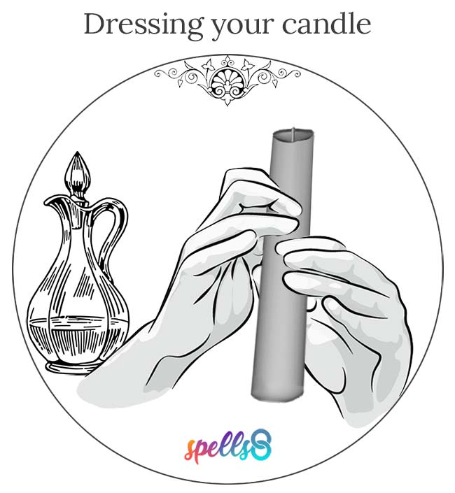 Dressing your Candle