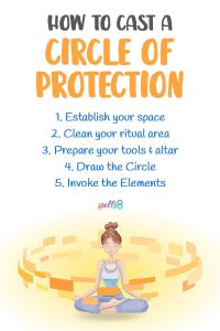 How to Cast a Circle of Protection
