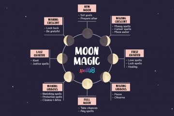 Moon Magic: Phases, spells and rituals