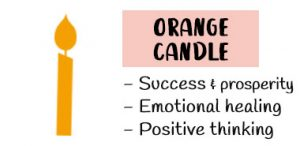 Orange candle meaning in Magic