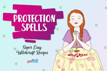 Protection Spells with Candle Witchcraft