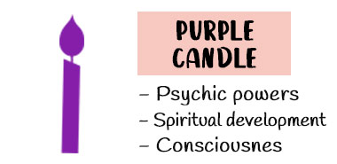 Purple candle meaning in Magic