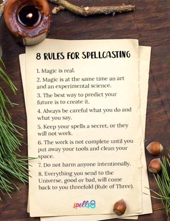 Rules for Spellcasting