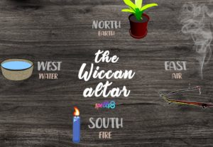 The WIccan Altar Setup