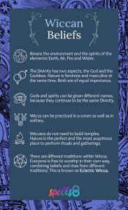 Wiccan Beliefs and the Eclectic Wicca