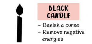 Black candle meaning in Magic