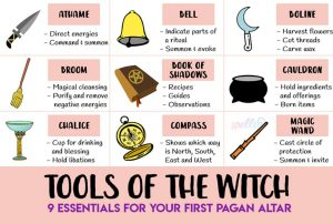 Tools of the Witch. Your First Pagan Altar - Spells8