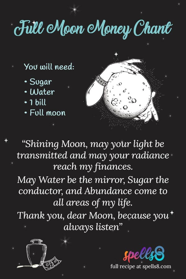 Full Moon Candle Money Spell