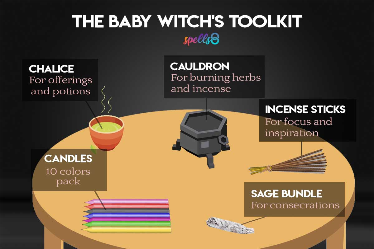 Baby Witch's Toolkit: Basic Spellcasting Tools
