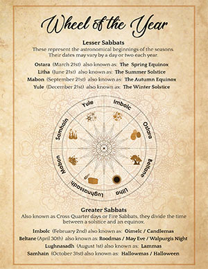Wheel of the Year Printable Grimoire Page