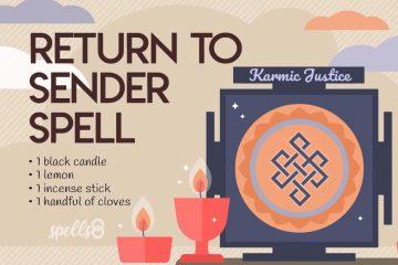 Return to Sender Spell Spell Chant