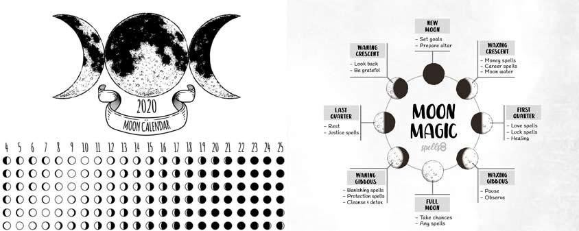 Printable Lunar Calendar 2020