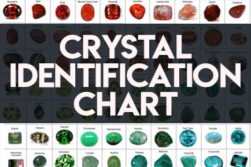 Crystal Identification Chart Witches