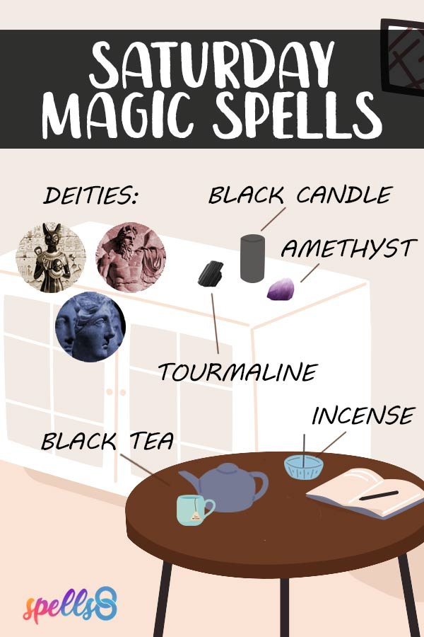 Saturday Magick Correspondences and Spells