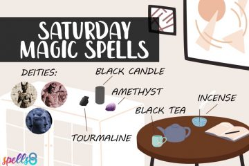 Saturday Magic Spells