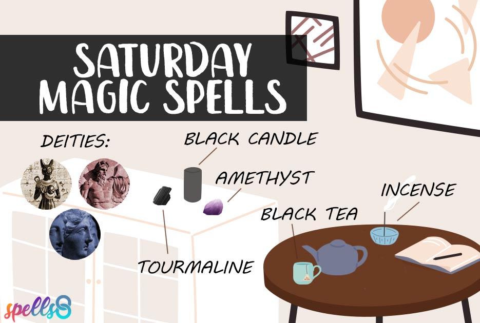 Saturday Magic Spells