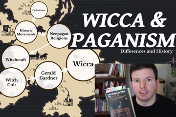 Is Wicca and Paganism the Same thing?