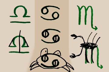 Where Do Astrology Symbols Come From