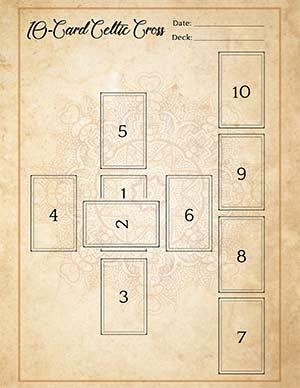 Tarot Card Meanings Celtic Cross Spread