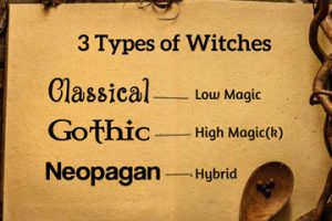 How Many Types of Witches Are There