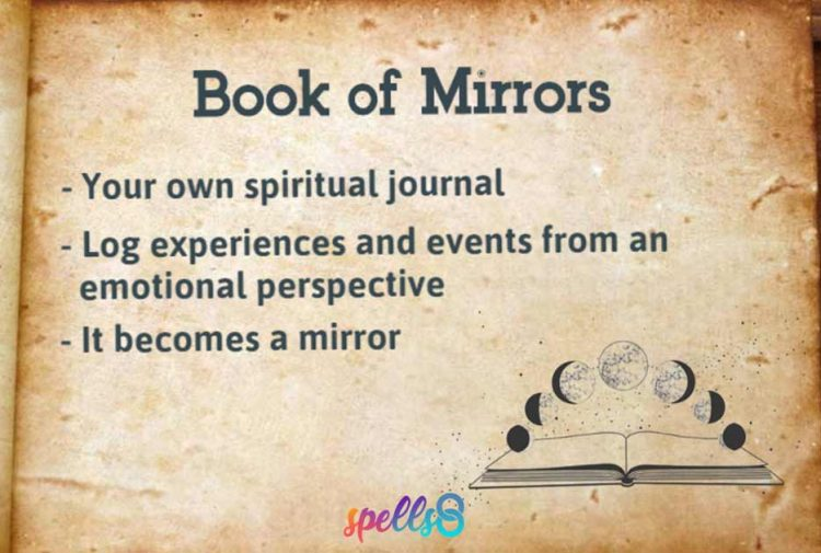 What is a Book of Mirrors