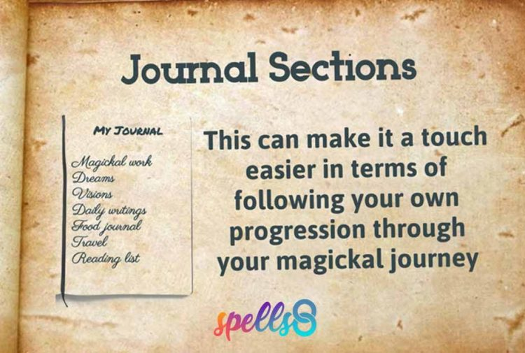 Journaling Sections