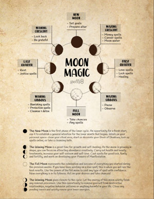 Moon Magic & Calendar