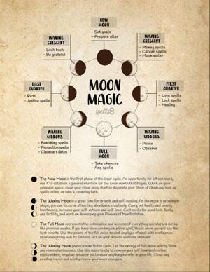 wiccan moon calendar