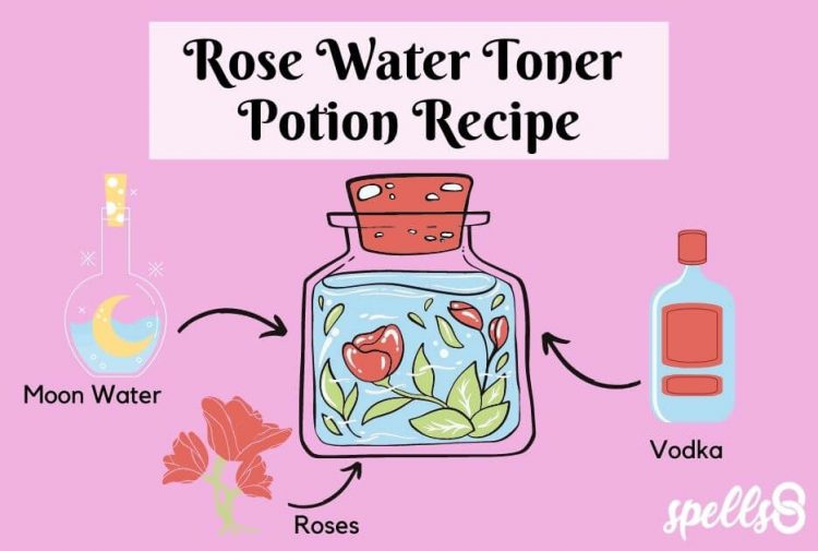 Rose Water Toner Potion Recipe