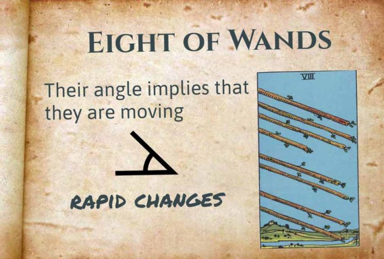 Eight of Wands Upright and Reversed Meaning