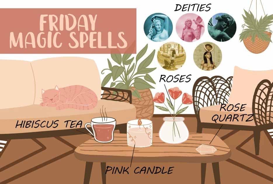Friday Magick Spells