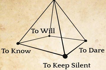 To Know to Will to Dare to Keep Silent