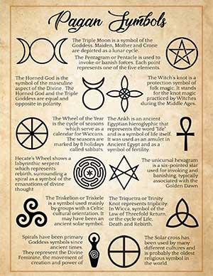 Wiccan & Pagan Symbols