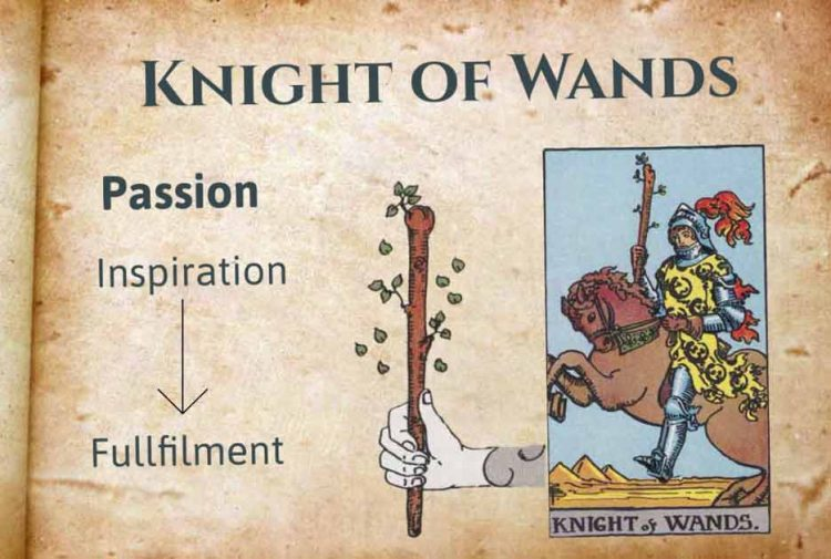 Knight of Wand Upright & Reversed Meanings