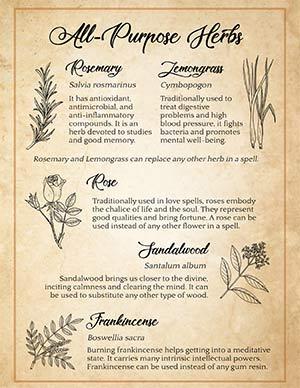 Herb Substitutes Witchcraft