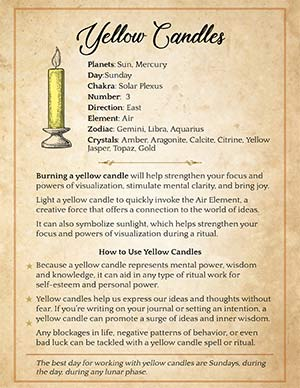 Yellow Candle Meaning