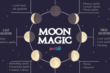 What to do During Moon Phases - Energies, Rituals & Spells