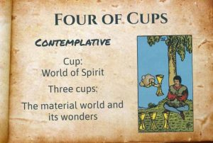 Four of Cups meanings