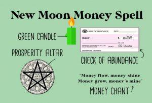 New Moon Prosperity Spell