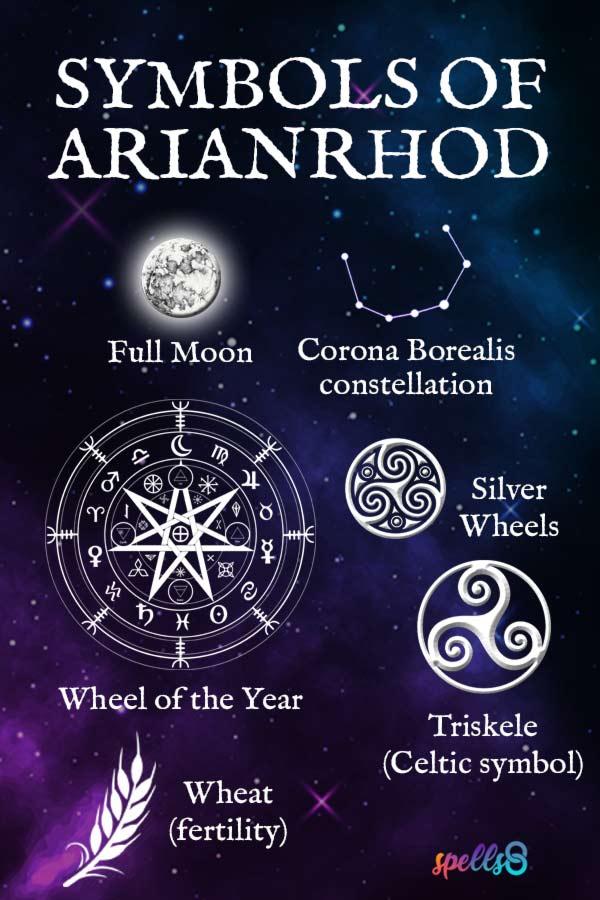 Goddess Arianrhod Symbols