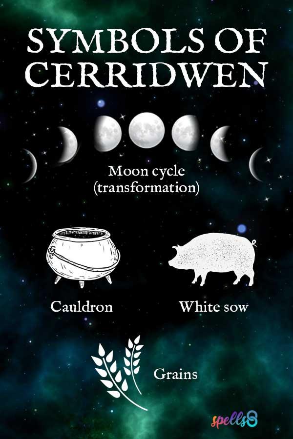 Goddess Cerridwen Symbols