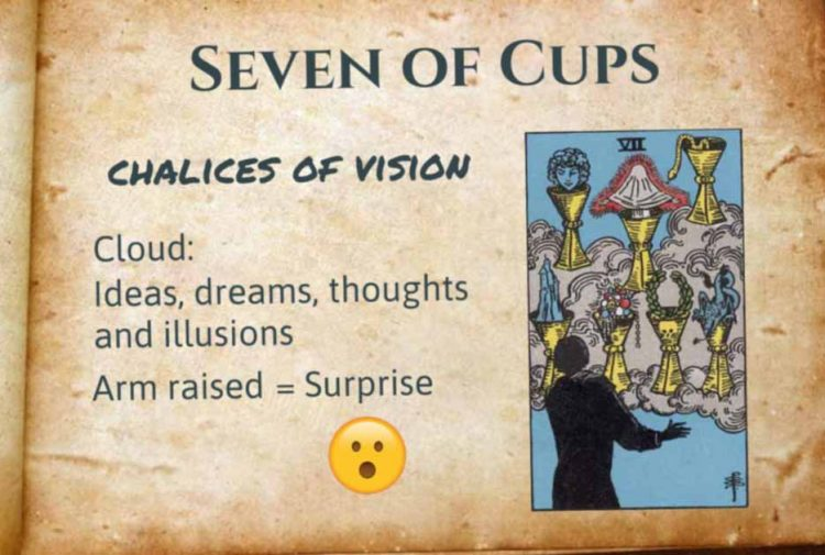 Seven of Cups Meanings