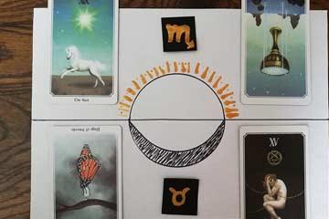 Zodiac Sign Tarot Spread