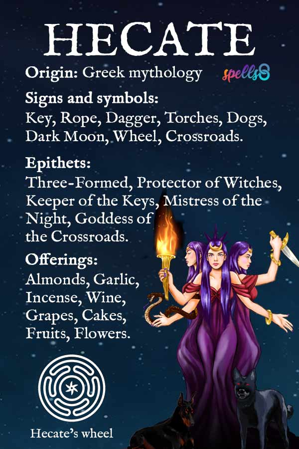 Hecate Goddess of Witchcraft