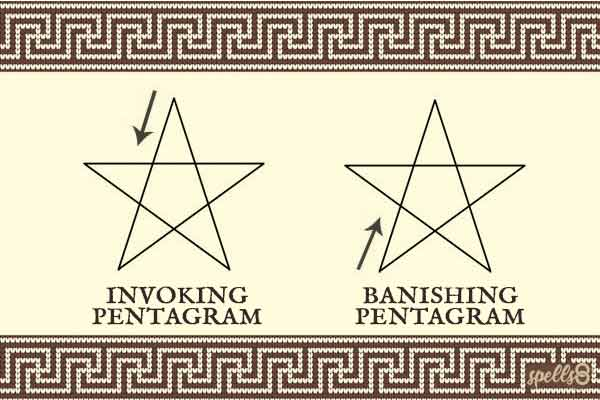 Invoking Pentagram
