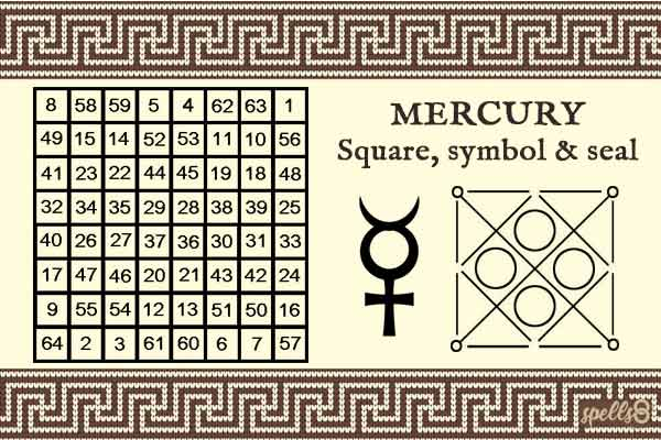 Mercury Square and siglis