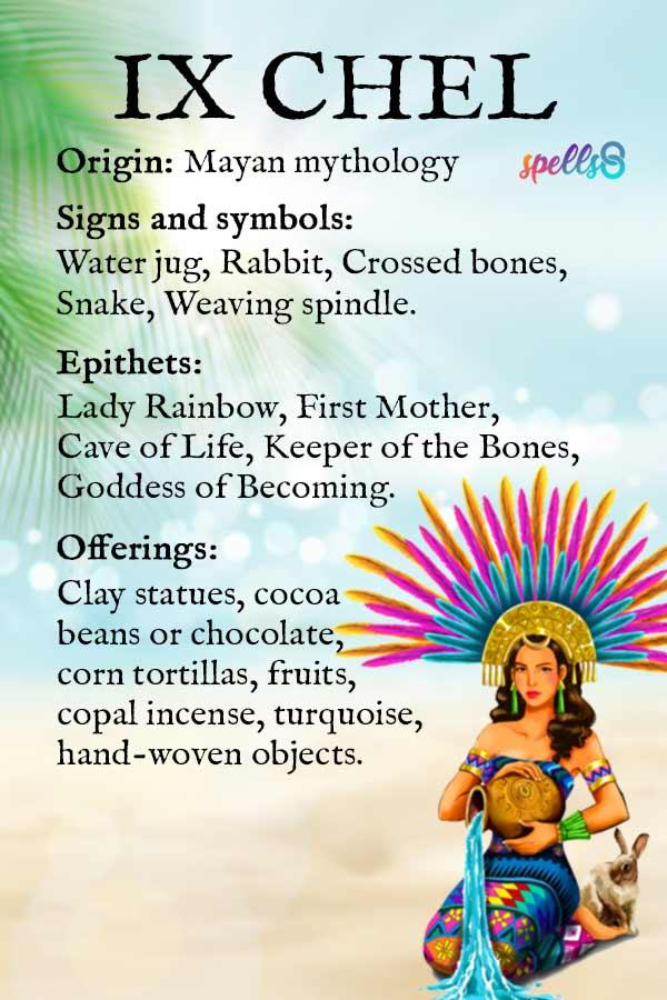 Ix Chel Mayan Goddess of the Moon